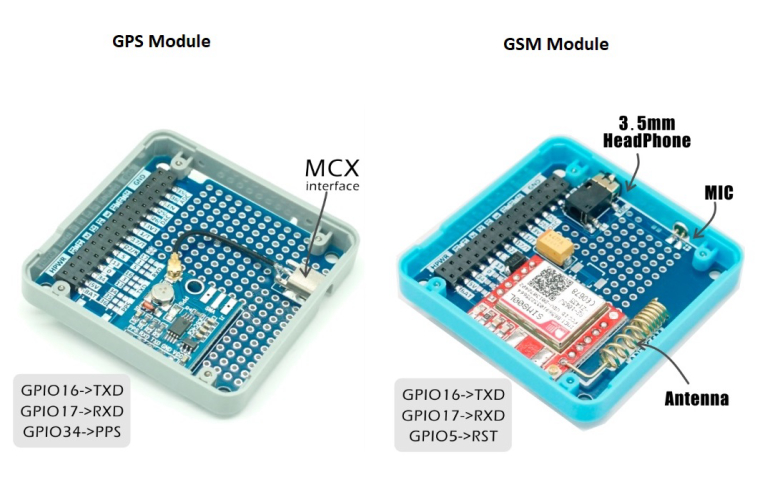 0_1524065521512_M5Stack GSM and GPS boards - GPIOs used.jpg