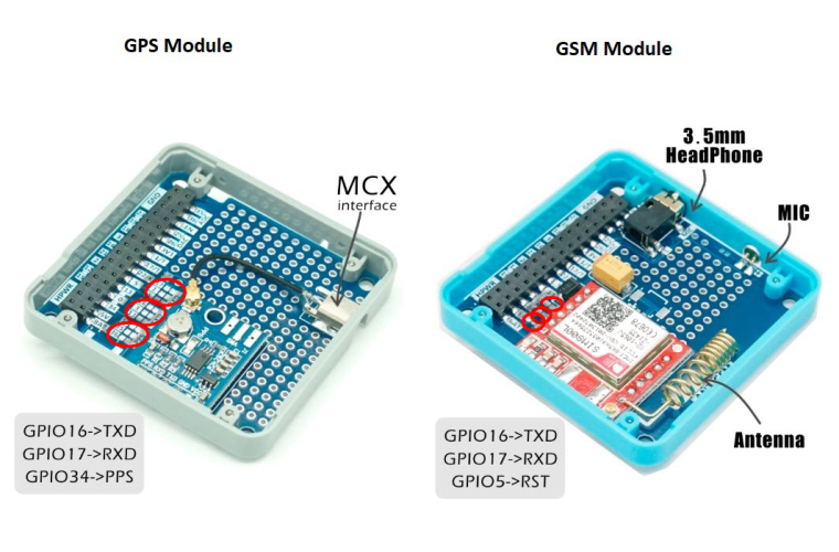 0_1524226964012_1524065523536-m5stack-gsm-and-gps-boards-gpios-used.jpg